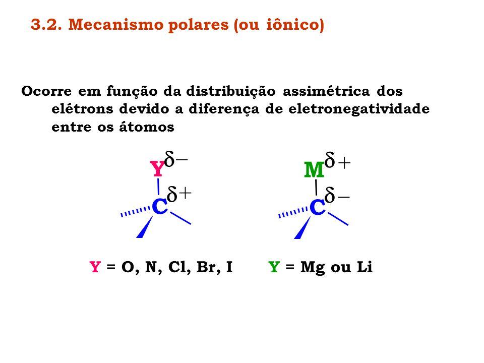 3.2. Mecanismo polares (ou iônico) C Y  +  _ Y = O, N, Cl, Br, I C M  _  + Y = Mg ou Li Ocorre em função da distribuição assimétrica dos elétrons