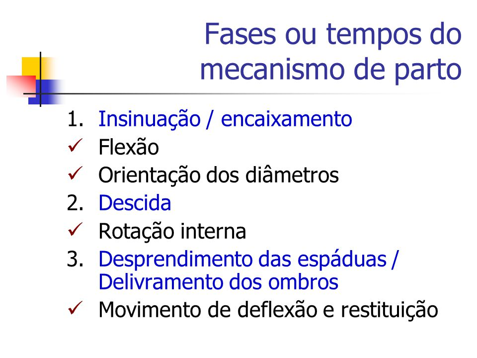 Fases ou tempos do mecanismo de parto 1.Insinuação / encaixamento Flexão Orientação dos diâmetros 2.Descida Rotação interna 3.Desprendimento das espád