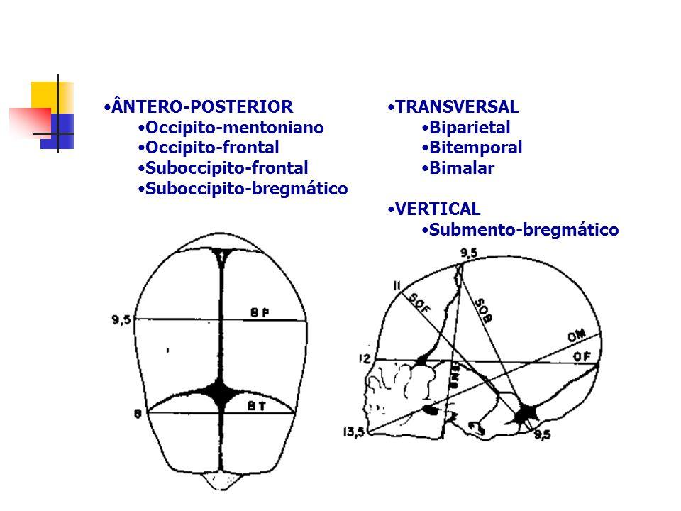 TRANSVERSAL Biparietal Bitemporal Bimalar VERTICAL Submento-bregmático ÂNTERO-POSTERIOR Occipito-mentoniano Occipito-frontal Suboccipito-frontal Suboc