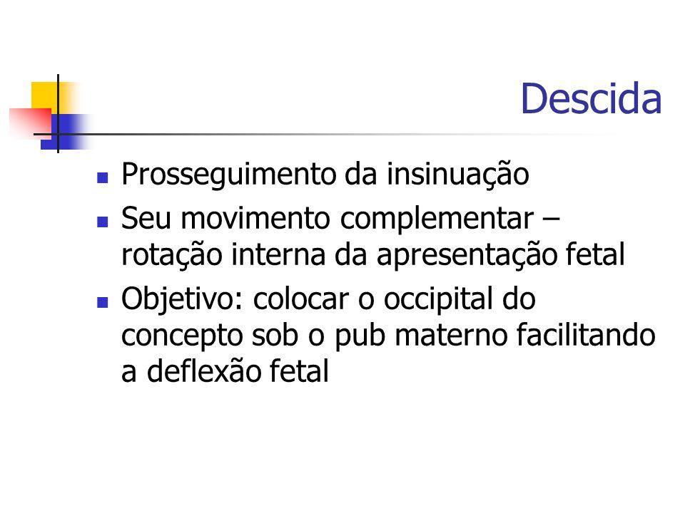 Descida Prosseguimento da insinuação Seu movimento complementar – rotação interna da apresentação fetal Objetivo: colocar o occipital do concepto sob
