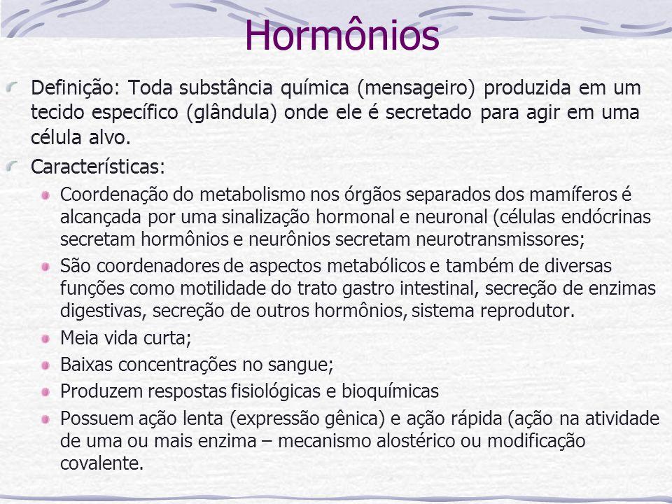 Hormônios Definição: Toda substância química (mensageiro) produzida em um tecido específico (glândula) onde ele é secretado para agir em uma célula alvo.