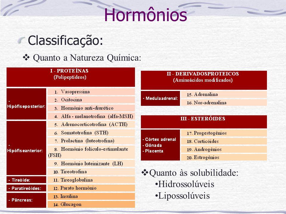 Classificação: Hormônios  Quanto às solubilidade: Hidrossolúveis Lipossolúveis  Quanto a Natureza Química: