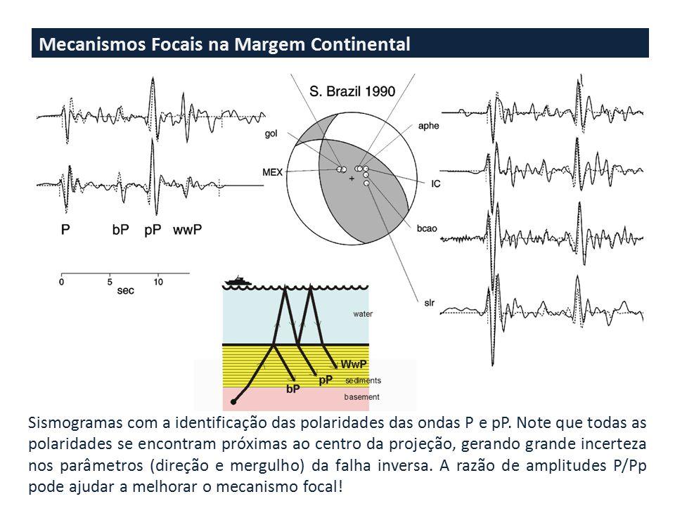 Mecanismos Focais na Margem Continental Sismogramas com a identificação das polaridades das ondas P e pP. Note que todas as polaridades se encontram p