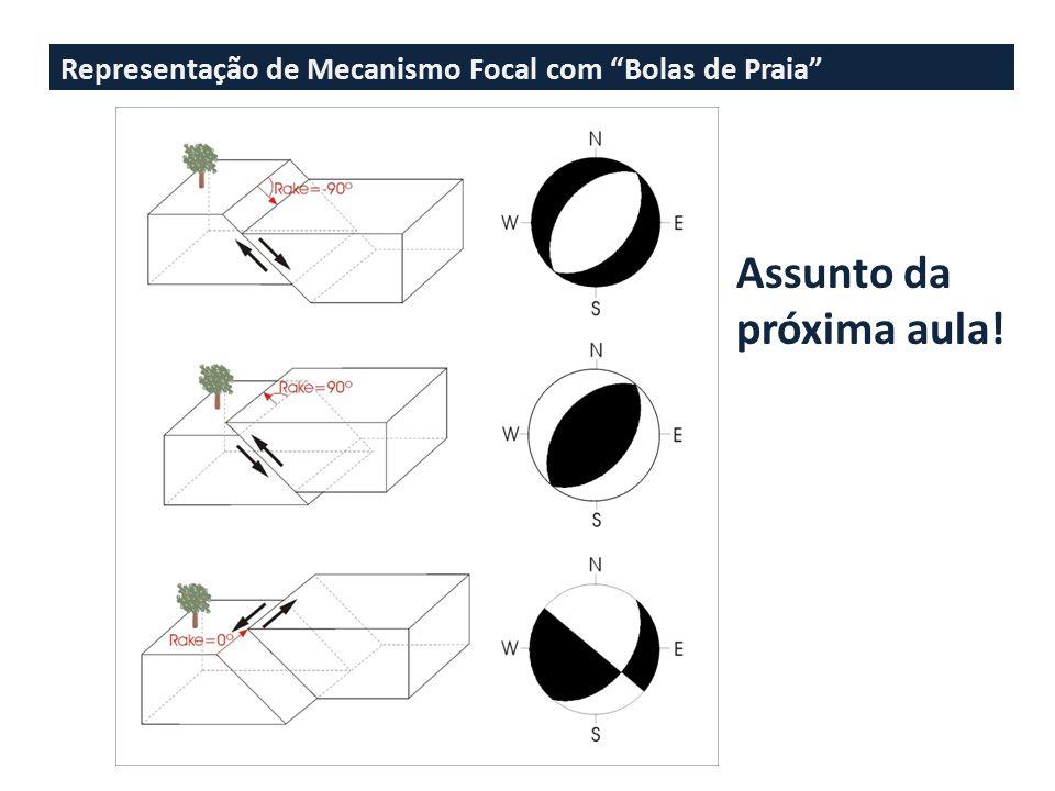 """Representação de Mecanismo Focal com """"Bolas de Praia"""" Assunto da próxima aula!"""