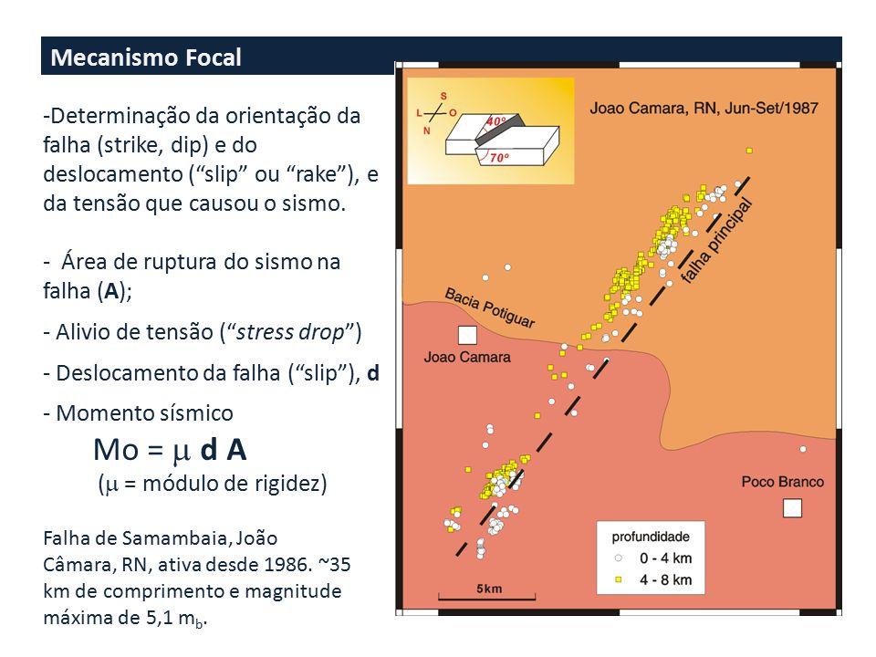 Mecanismo Focal -Determinação da orientação da falha (strike, dip) e do deslocamento ( slip ou rake ), e da tensão que causou o sismo.