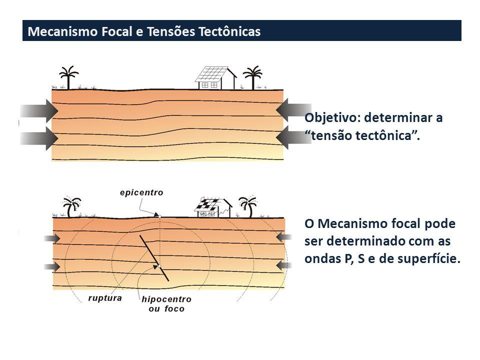 """Mecanismo Focal e Tensões Tectônicas Objetivo: determinar a """"tensão tectônica"""". O Mecanismo focal pode ser determinado com as ondas P, S e de superfíc"""