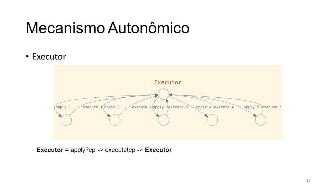 Mecanismo Autonômico Executor Executor = apply cp -> execute!cp -> Executor 12