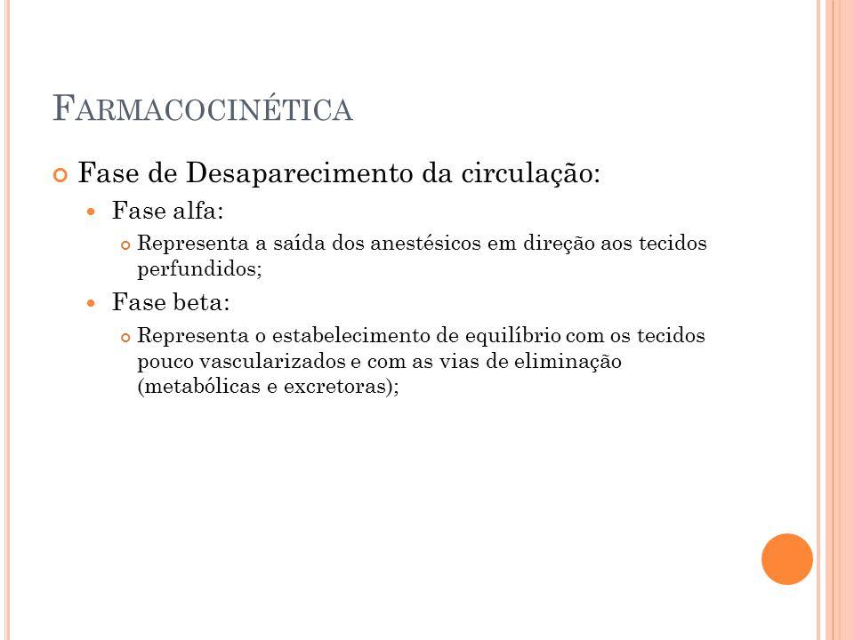 F ARMACOCINÉTICA Fase de Desaparecimento da circulação: Fase alfa: Representa a saída dos anestésicos em direção aos tecidos perfundidos; Fase beta: R