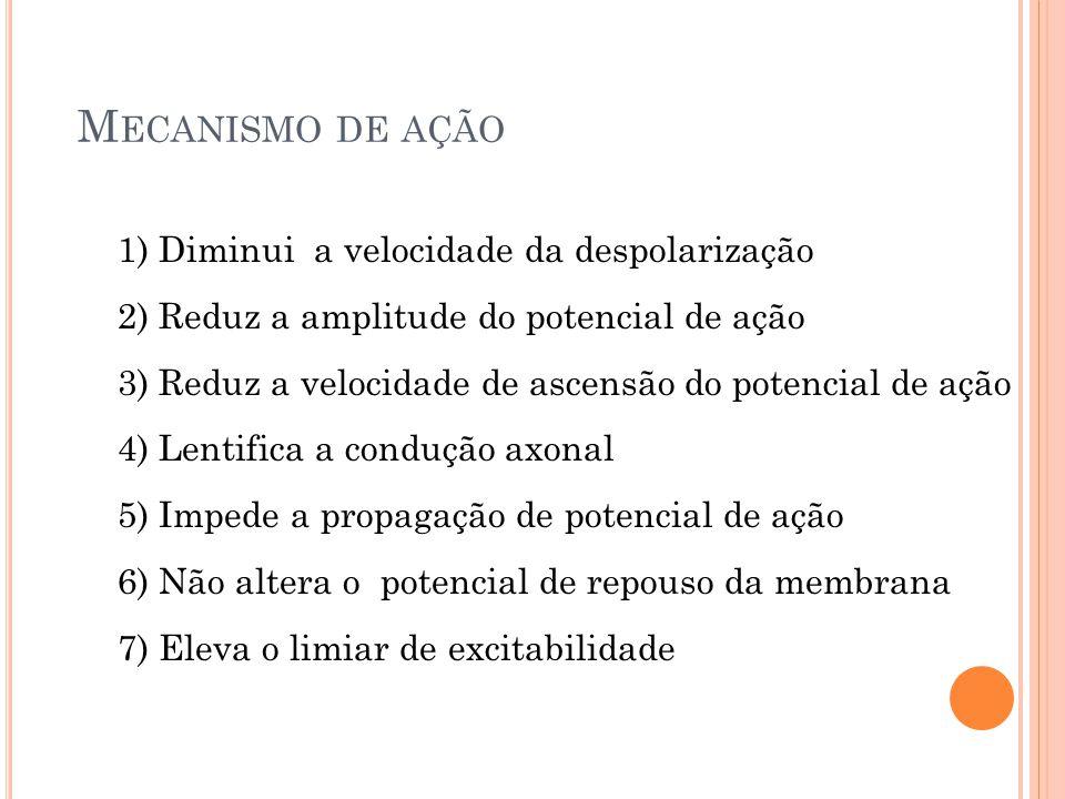 M ECANISMO DE A ÇÃO