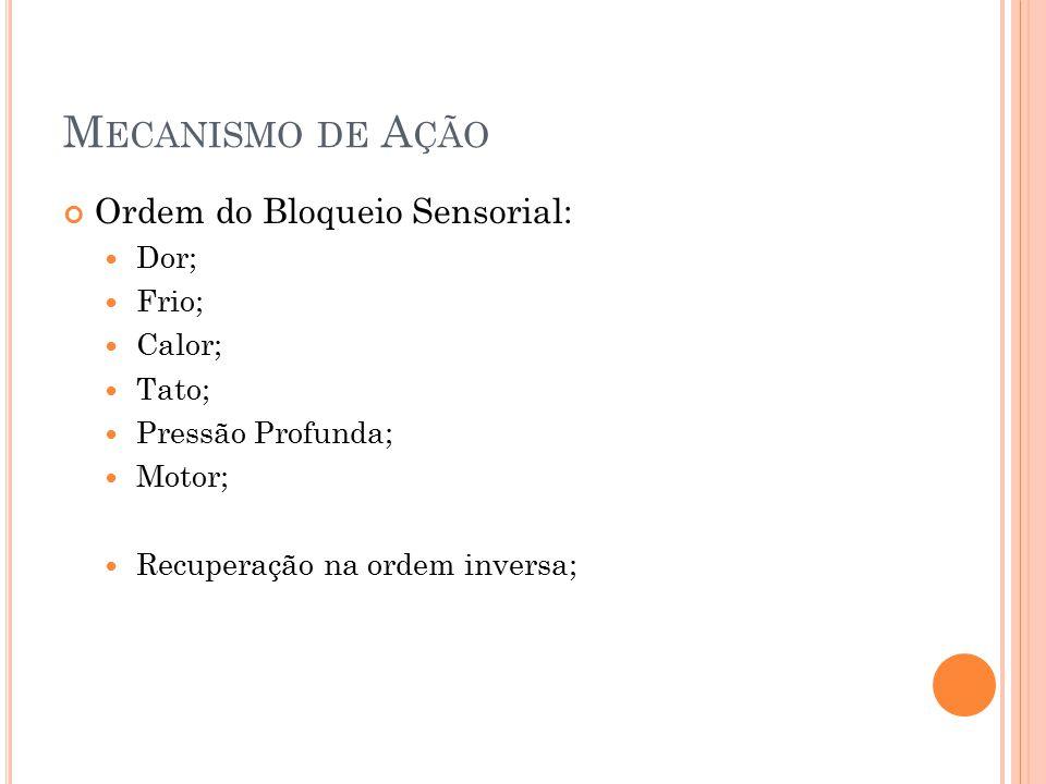 Ordem do Bloqueio Sensorial: Dor; Frio; Calor; Tato; Pressão Profunda; Motor; Recuperação na ordem inversa;