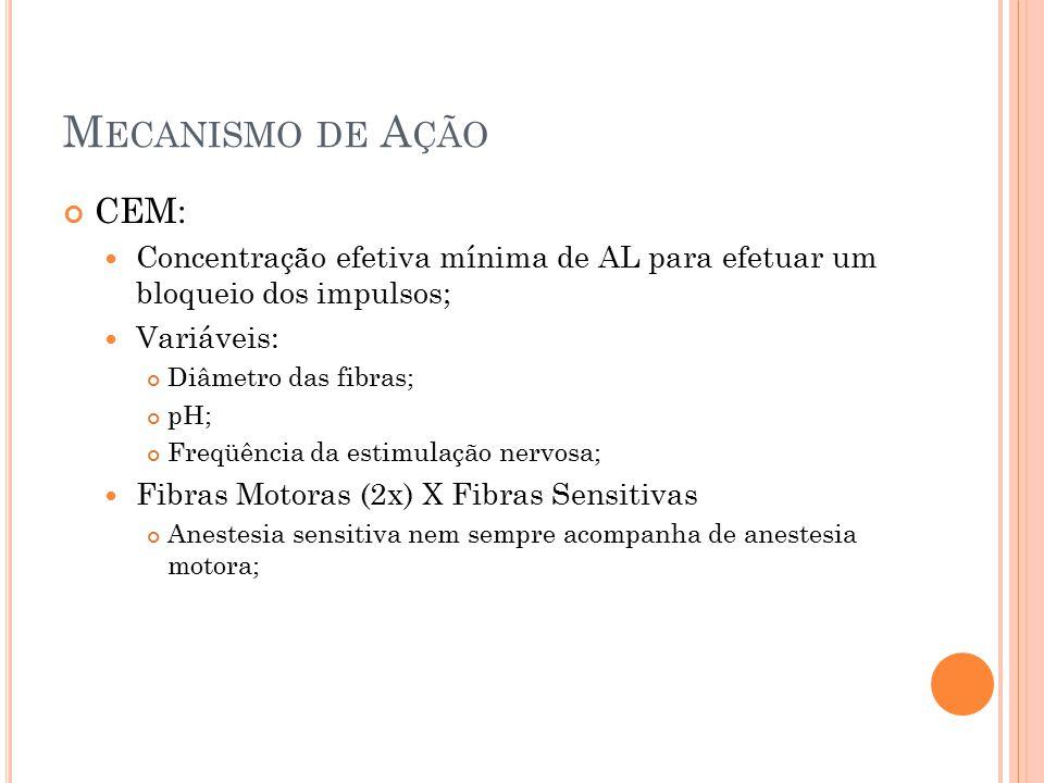 M ECANISMO DE A ÇÃO CEM: Concentração efetiva mínima de AL para efetuar um bloqueio dos impulsos; Variáveis: Diâmetro das fibras; pH; Freqüência da es