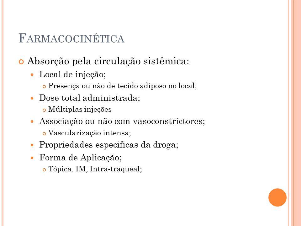 F ARMACOCINÉTICA Absorção pela circulação sistêmica: Local de injeção; Presença ou não de tecido adiposo no local; Dose total administrada; Múltiplas