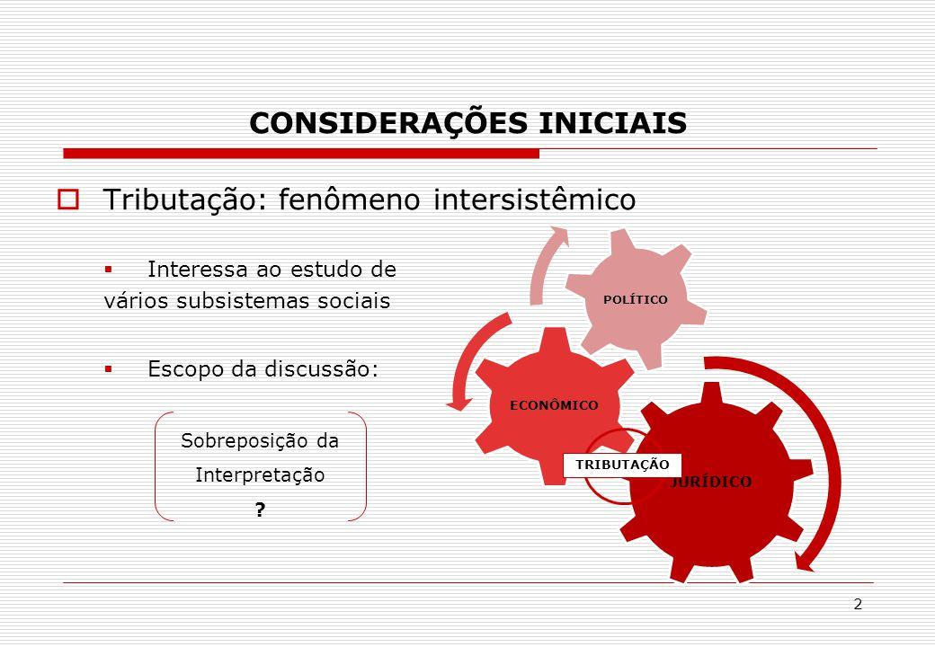 CONSIDERAÇÕES INICIAIS  Tributação: fenômeno intersistêmico  Interessa ao estudo de vários subsistemas sociais  Escopo da discussão: JURÍDICO ECONÔ