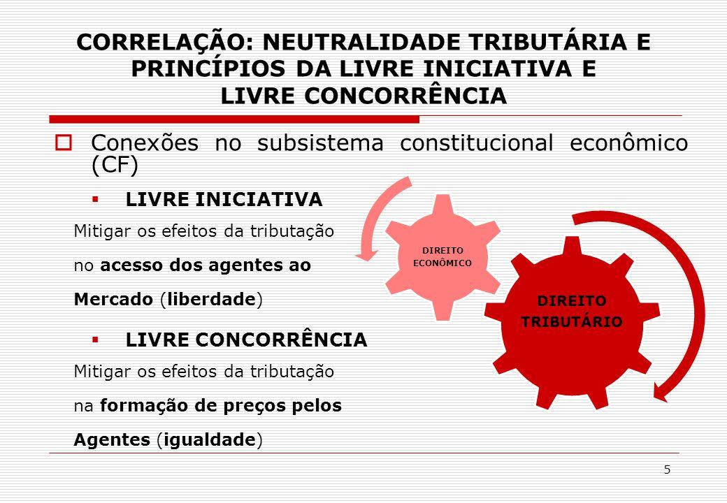 CORRELAÇÃO: NEUTRALIDADE TRIBUTÁRIA E PRINCÍPIOS DA LIVRE INICIATIVA E LIVRE CONCORRÊNCIA  Conexões no subsistema constitucional econômico (CF)  LIV