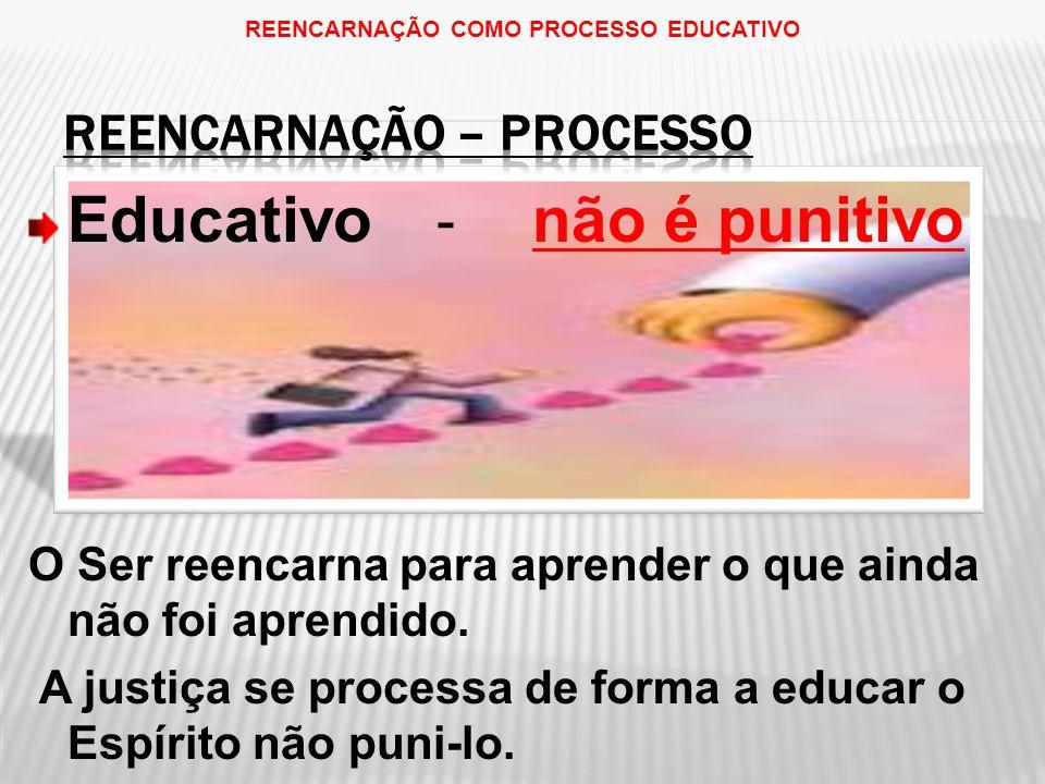Educativo - não é punitivo O Ser reencarna para aprender o que ainda não foi aprendido.
