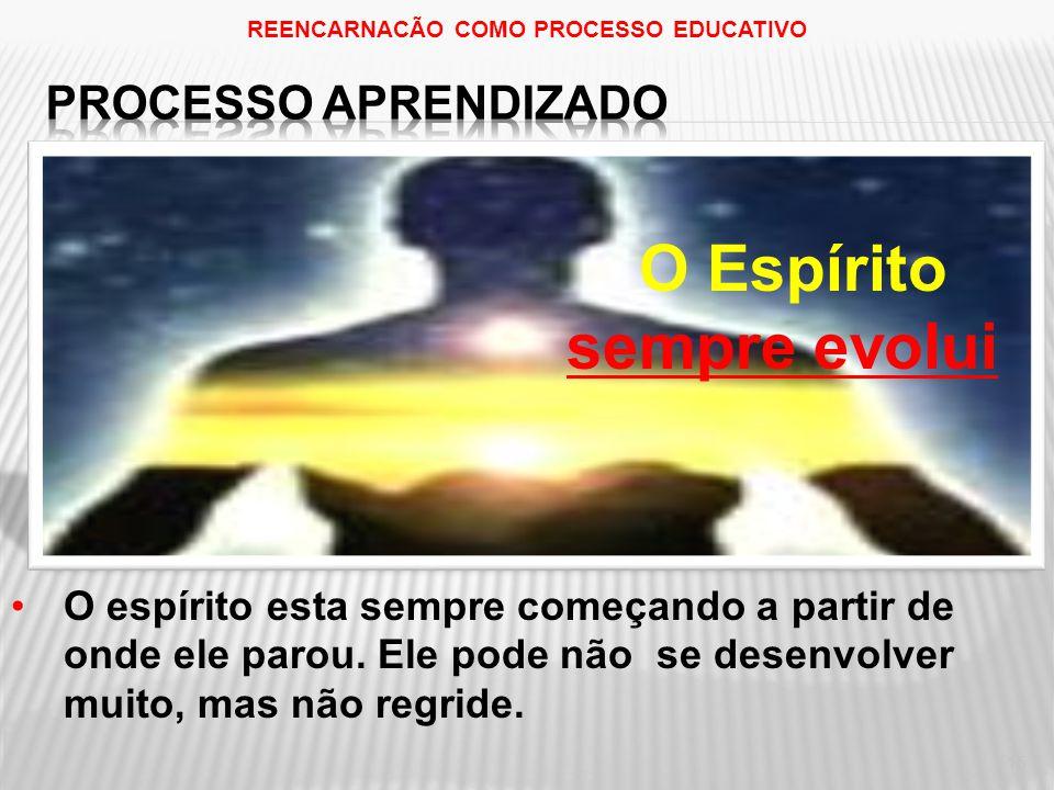 15 O Espírito sempre evolui O espírito esta sempre começando a partir de onde ele parou.