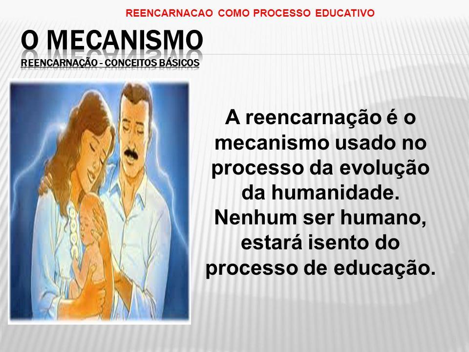 REENCARNACAO COMO PROCESSO EDUCATIVO 6 A reencarnação é o mecanismo usado no processo da evolução da humanidade.