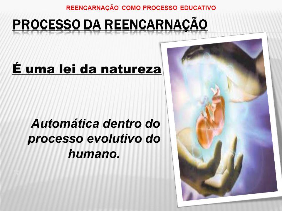 É uma lei da natureza Automática dentro do processo evolutivo do humano.