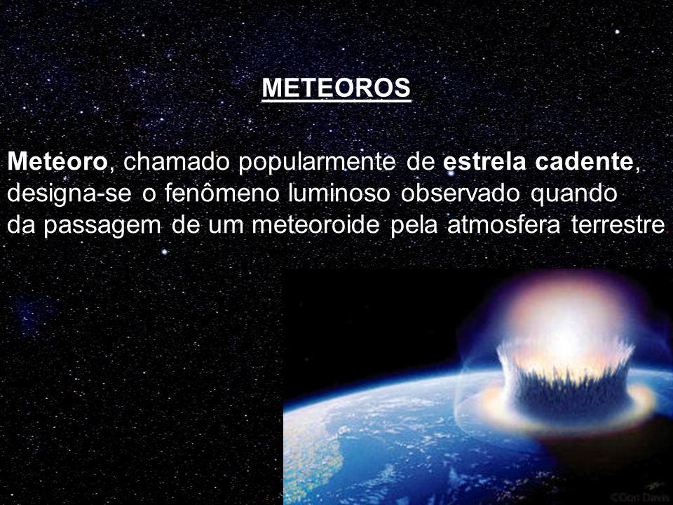 METEOROS Meteoro, chamado popularmente de estrela cadente, designa-se o fenômeno luminoso observado quando da passagem de um meteoroide pela atmosfera