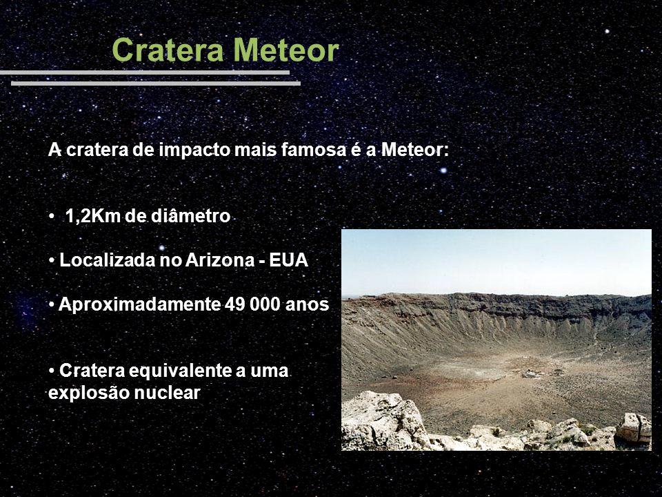 Cratera Meteor A cratera de impacto mais famosa é a Meteor: 1,2Km de diâmetro Localizada no Arizona - EUA Aproximadamente 49 000 anos Cratera equivale