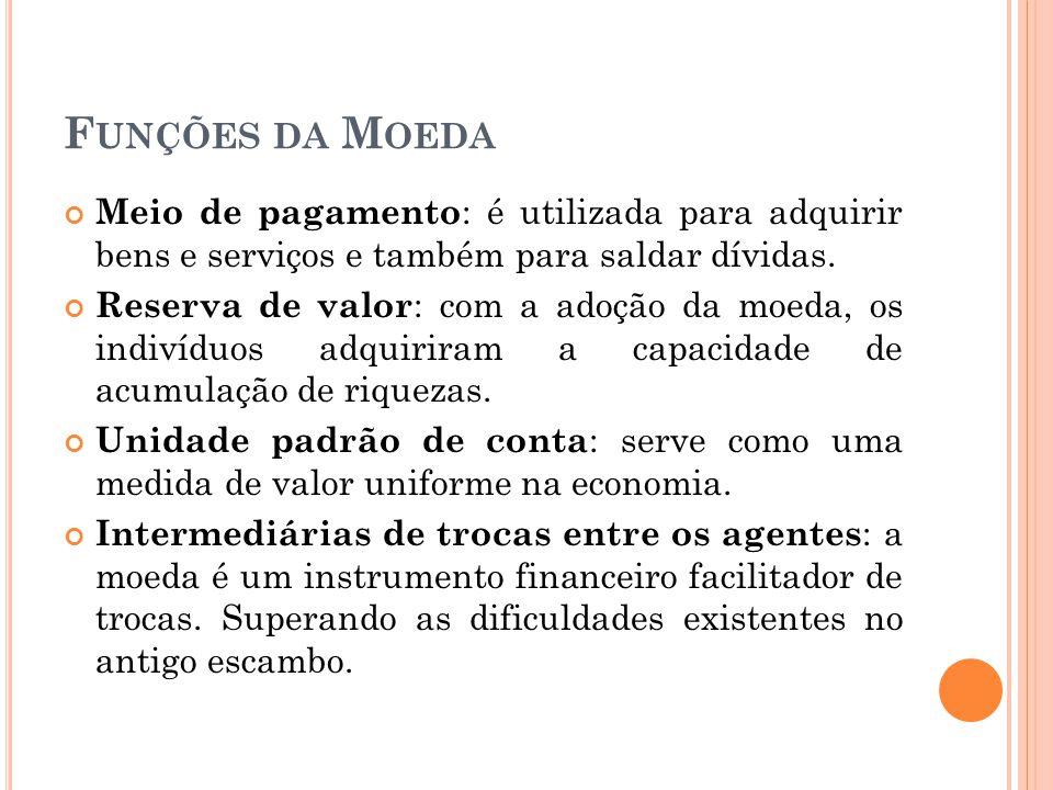 Ativos financeiros monetários Possuem liquidez absoluta; Não proporcionam rendimentos a seus detentores ; São empregados como meios de pagamento.