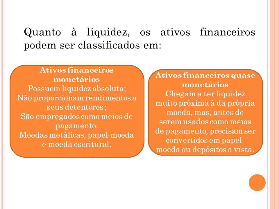 Ativos financeiros monetários Possuem liquidez absoluta; Não proporcionam rendimentos a seus detentores ; São empregados como meios de pagamento. Moed