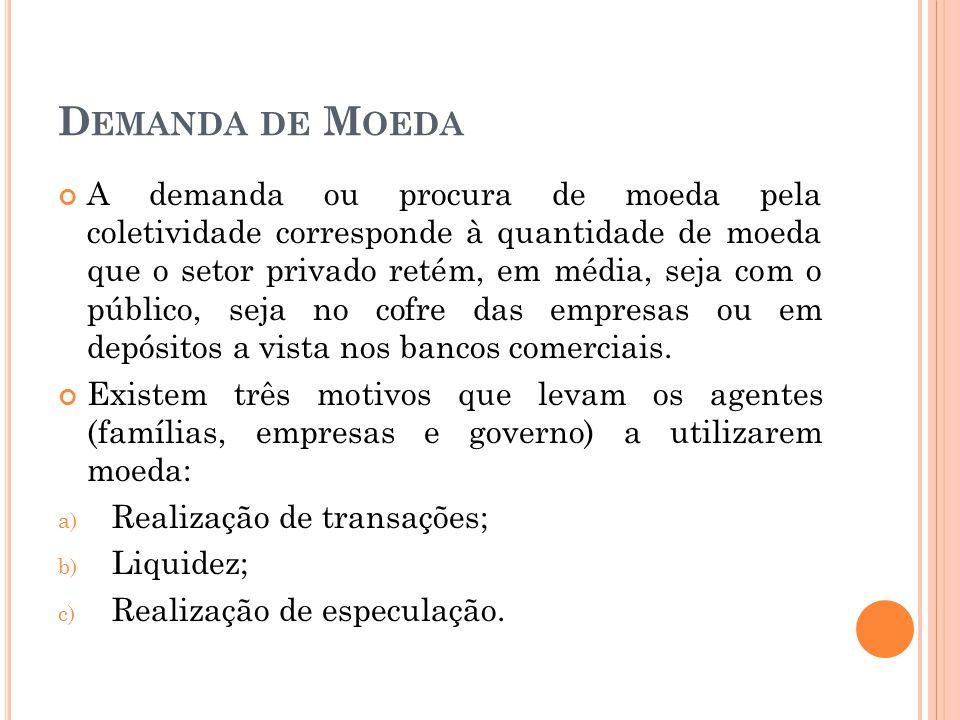 O FERTA DE M OEDA A oferta de moeda ou quantidade de dinheiro que circulará em uma economia é definida pela autoridade monetária (Banco Central).