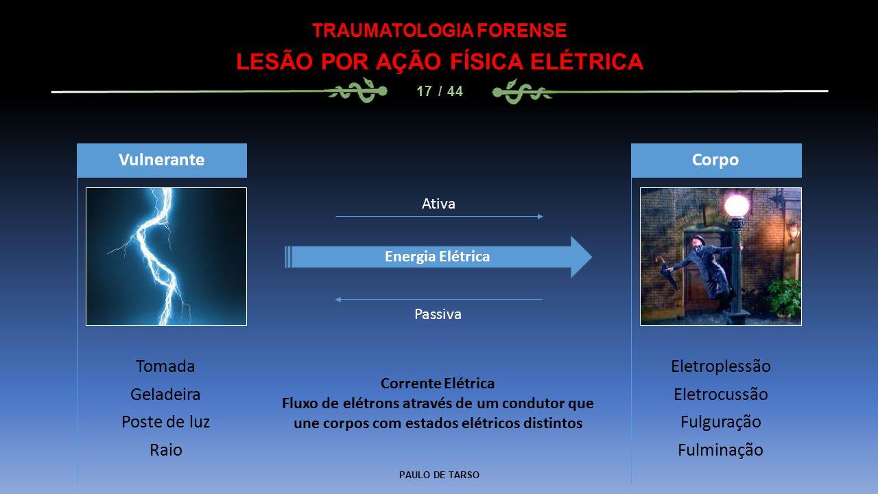 PAULO DE TARSO TRAUMATOLOGIA FORENSE LESÃO POR AÇÃO FÍSICA ELÉTRICA 17 / 44 Tomada Geladeira Poste de luz Raio Vulnerante Eletroplessão Eletrocussão F