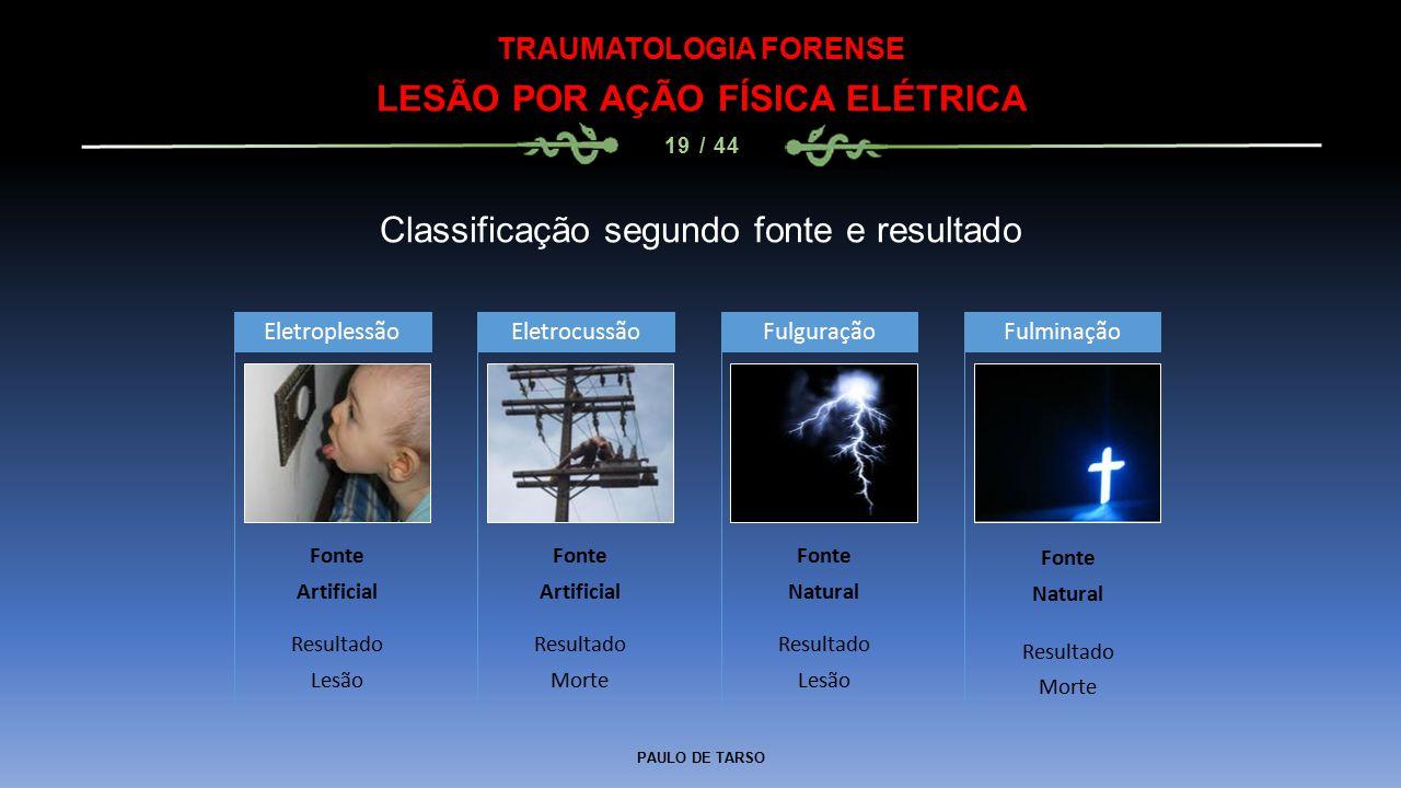 PAULO DE TARSO TRAUMATOLOGIA FORENSE LESÃO POR AÇÃO FÍSICA ELÉTRICA 19 / 44 Classificação segundo fonte e resultado Fonte Artificial Resultado Lesão E