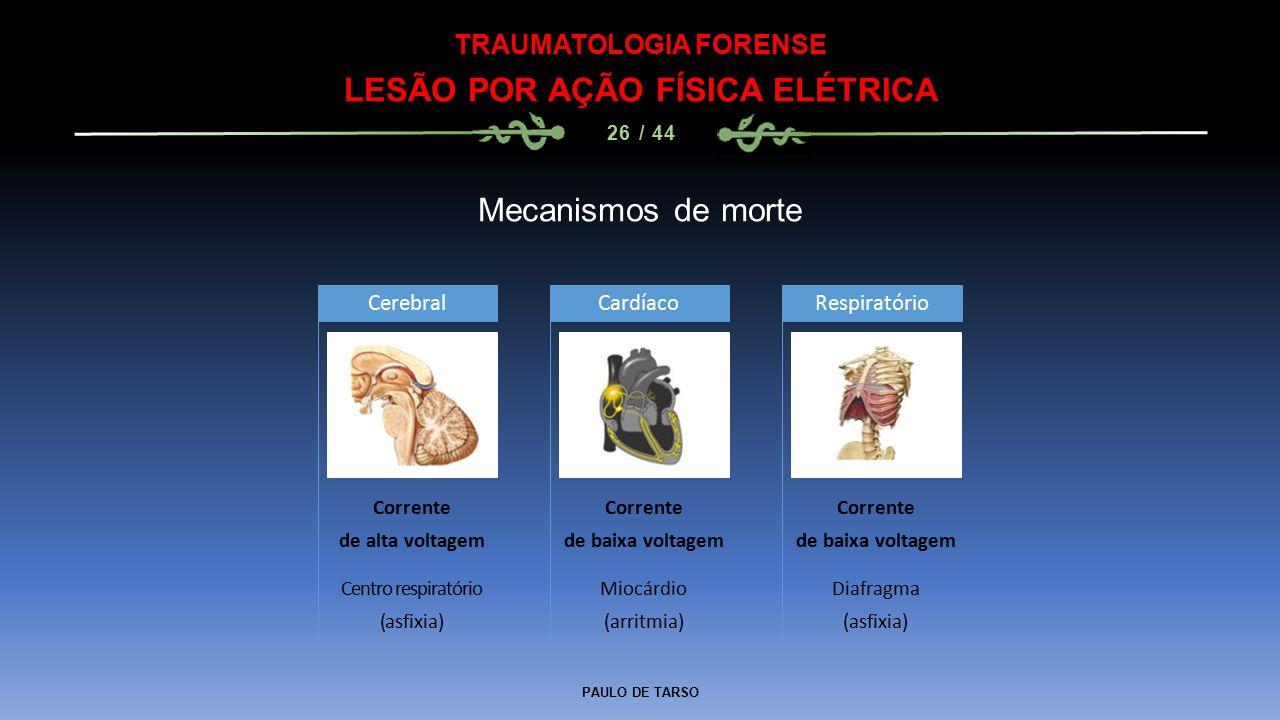 PAULO DE TARSO TRAUMATOLOGIA FORENSE LESÃO POR AÇÃO FÍSICA ELÉTRICA 26 / 44 Mecanismos de morte Corrente de alta voltagem Centro respiratório (asfixia) Cerebral Corrente de baixa voltagem Miocárdio (arritmia) Cardíaco Corrente de baixa voltagem Diafragma (asfixia) Respiratório