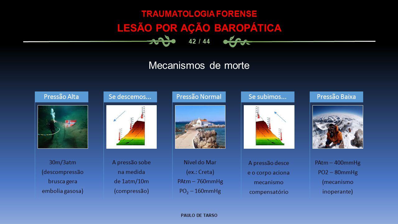 PAULO DE TARSO TRAUMATOLOGIA FORENSE LESÃO POR AÇÃO BAROPÁTICA 42 / 44 Mecanismos de morte 30m/3atm (descompressão brusca gera embolia gasosa) Pressão Alta A pressão sobe na medida de 1atm/10m (compressão) Se descemos...