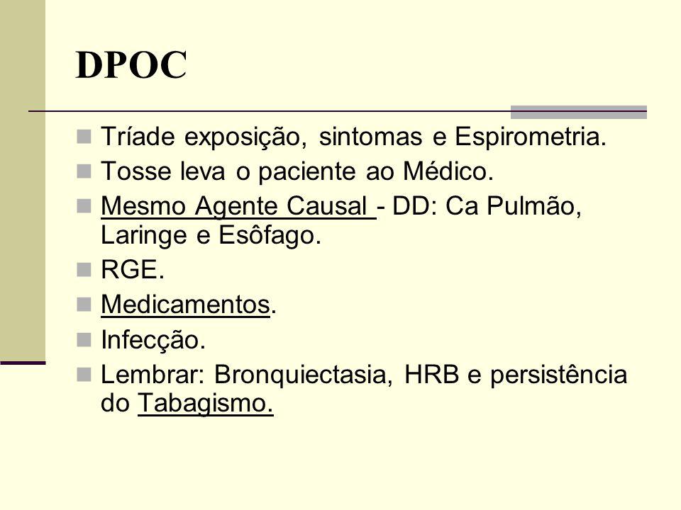 DPOC Tríade exposição, sintomas e Espirometria. Tosse leva o paciente ao Médico. Mesmo Agente Causal - DD: Ca Pulmão, Laringe e Esôfago. RGE. Medicame