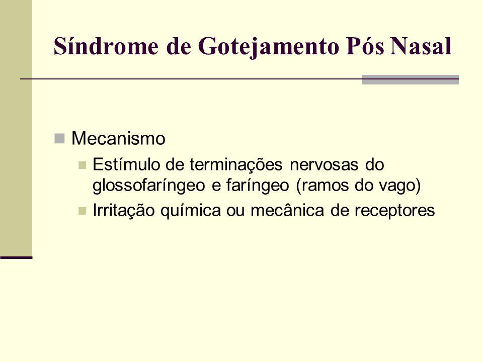 Síndrome de Gotejamento Pós Nasal Mecanismo Estímulo de terminações nervosas do glossofaríngeo e faríngeo (ramos do vago) Irritação química ou mecânic