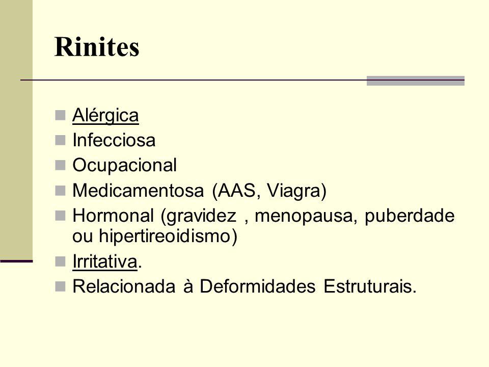 Rinites Alérgica Infecciosa Ocupacional Medicamentosa (AAS, Viagra) Hormonal (gravidez, menopausa, puberdade ou hipertireoidismo) Irritativa. Relacion