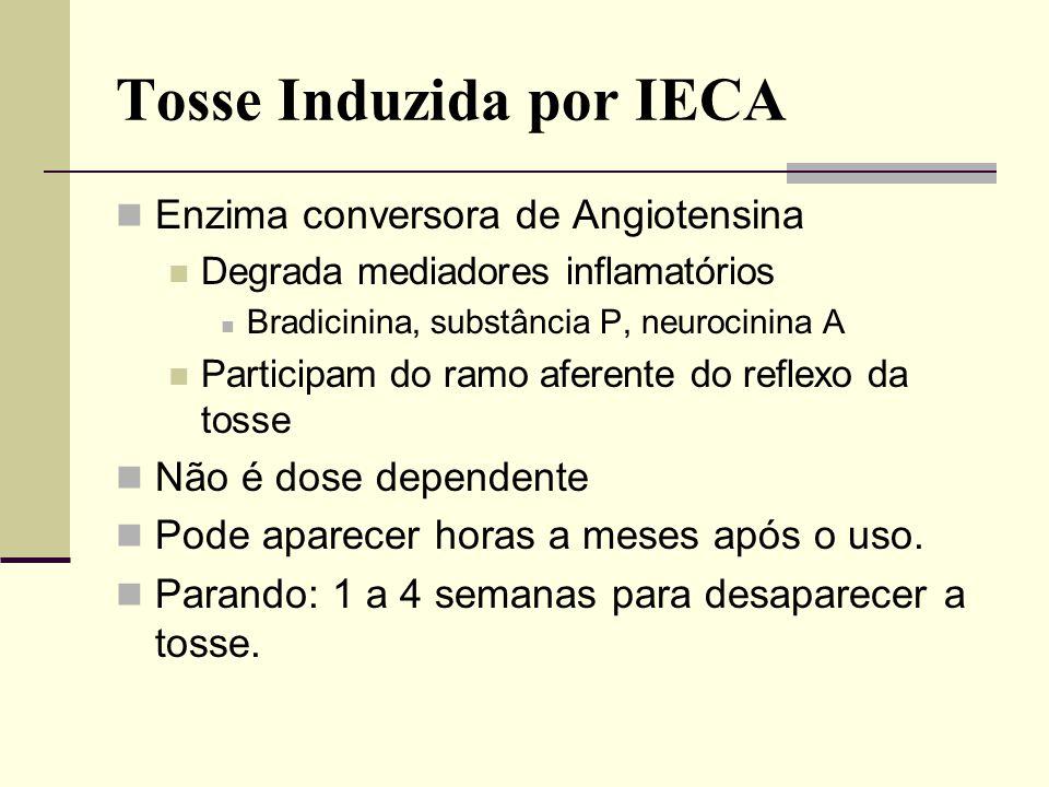 Tosse Induzida por IECA Enzima conversora de Angiotensina Degrada mediadores inflamatórios Bradicinina, substância P, neurocinina A Participam do ramo