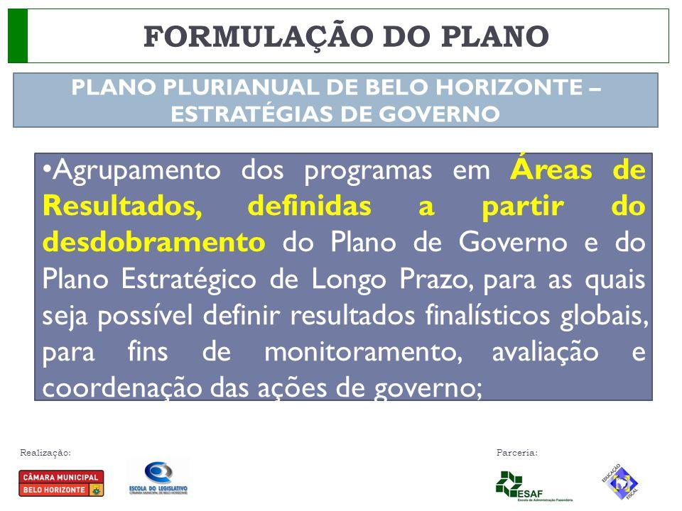 Realização: Parceria: FORMULAÇÃO DO PLANO PLANO PLURIANUAL DE BELO HORIZONTE – ESTRATÉGIAS DE GOVERNO Agrupamento dos programas em Áreas de Resultados