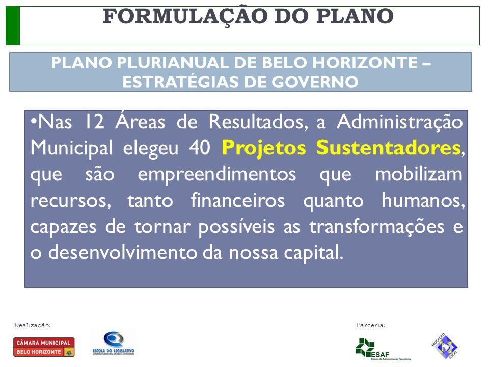 Realização: Parceria: FORMULAÇÃO DO PLANO PLANO PLURIANUAL DE BELO HORIZONTE – ESTRATÉGIAS DE GOVERNO Nas 12 Áreas de Resultados, a Administração Muni