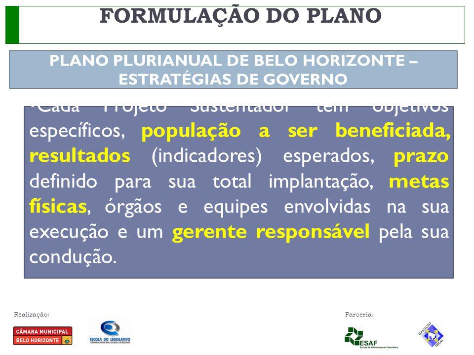 Realização: Parceria: FORMULAÇÃO DO PLANO PLANO PLURIANUAL DE BELO HORIZONTE – ESTRATÉGIAS DE GOVERNO Cada Projeto Sustentador tem objetivos específic