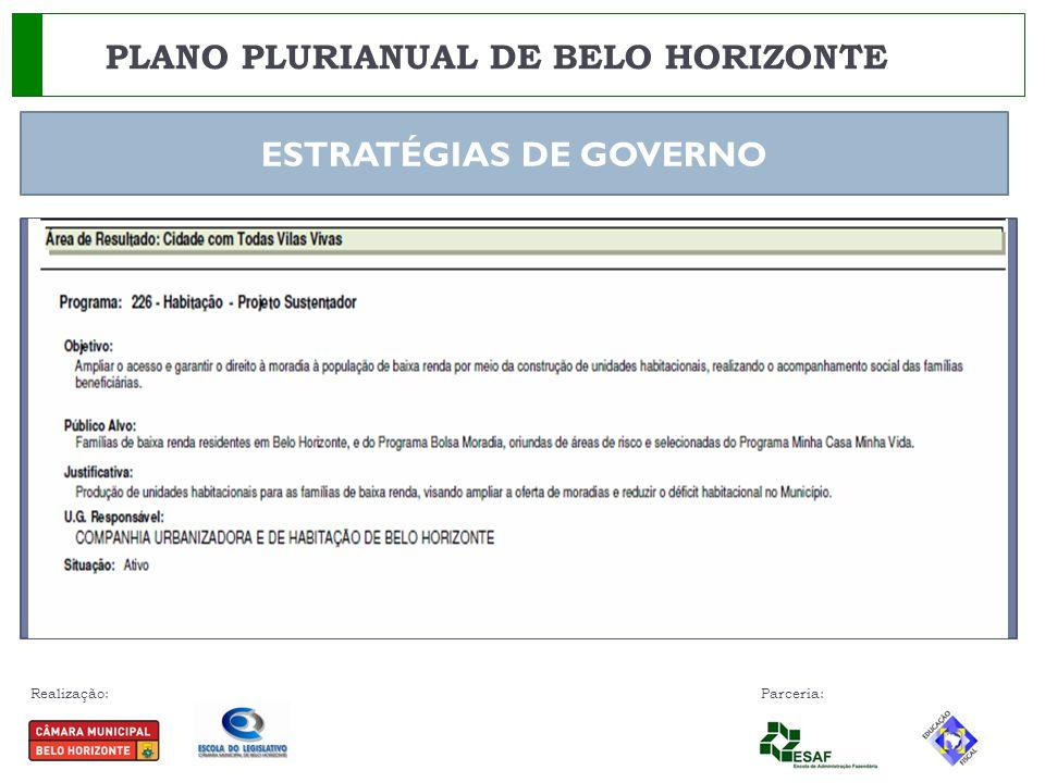 Realização: Parceria: ESTRATÉGIAS DE GOVERNO PLANO PLURIANUAL DE BELO HORIZONTE