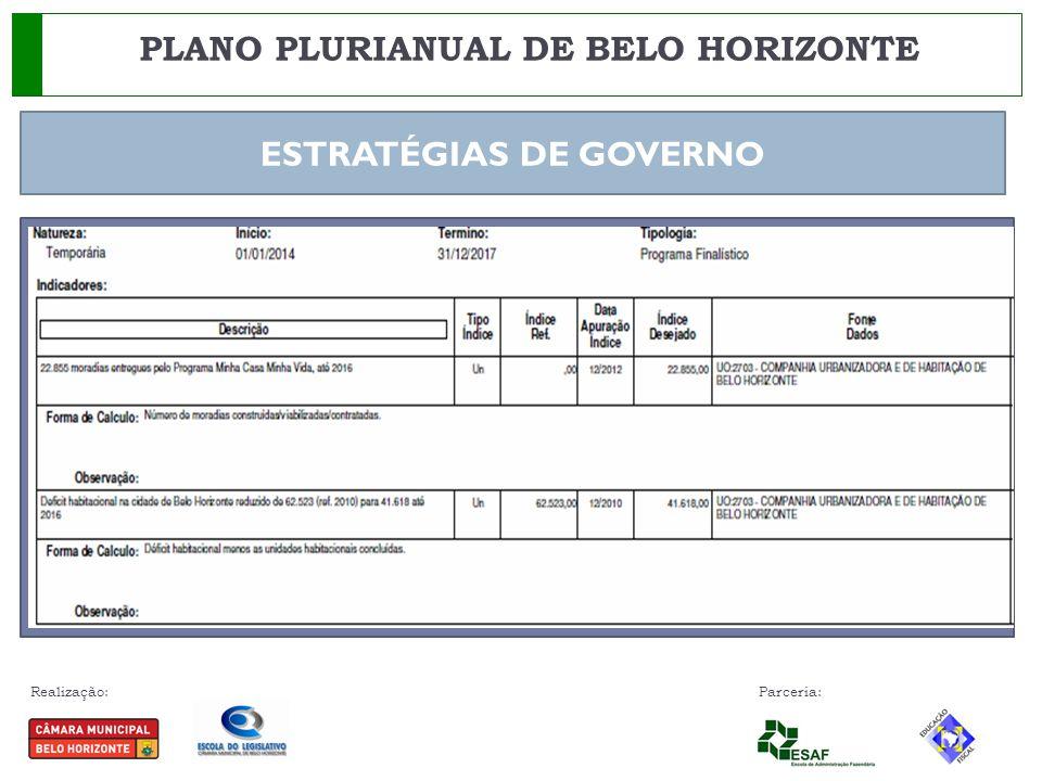 Realização: Parceria: PLANO PLURIANUAL DE BELO HORIZONTE ESTRATÉGIAS DE GOVERNO