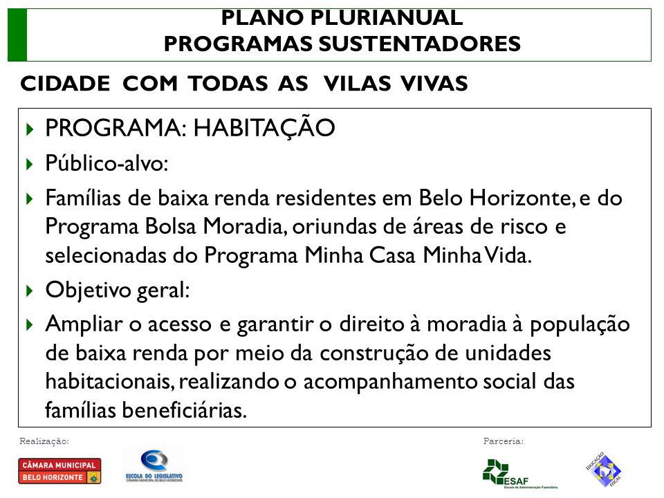 Realização: Parceria:  PROGRAMA: HABITAÇÃO  Público-alvo:  Famílias de baixa renda residentes em Belo Horizonte, e do Programa Bolsa Moradia, oriun
