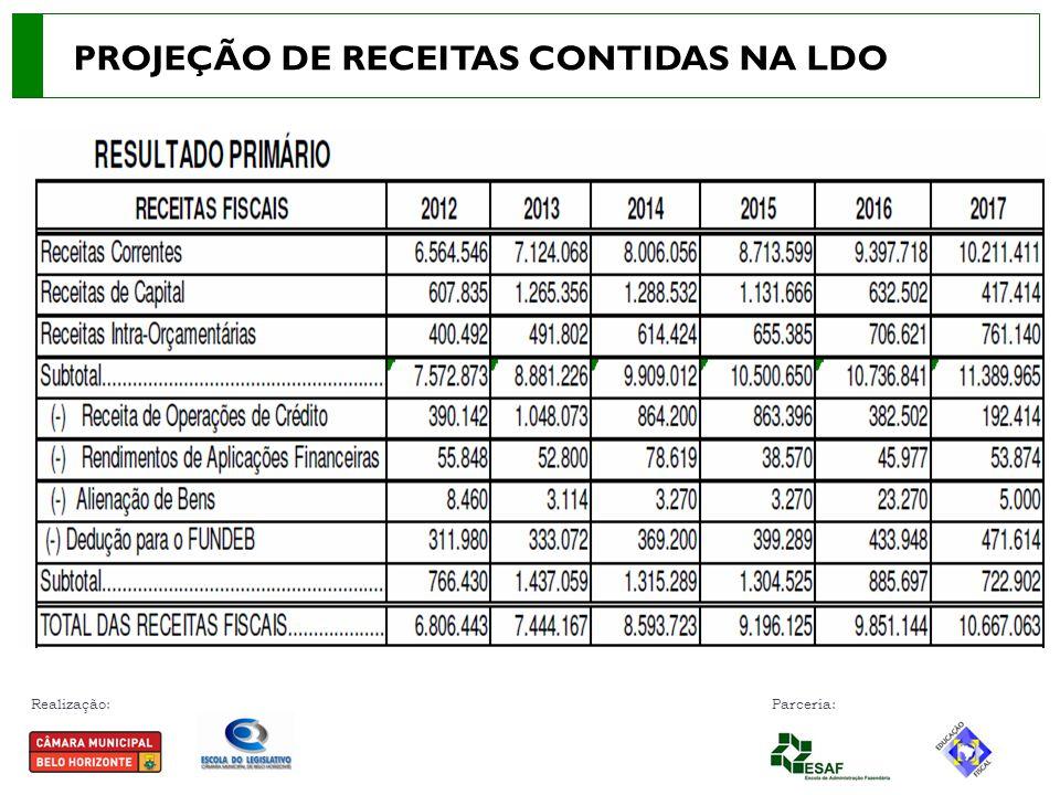 Realização: Parceria: PROJEÇÃO DE RECEITAS CONTIDAS NA LDO