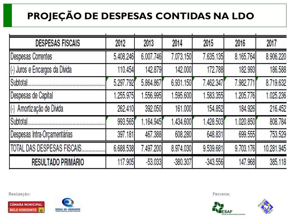 Realização: Parceria: PROJEÇÃO DE DESPESAS CONTIDAS NA LDO