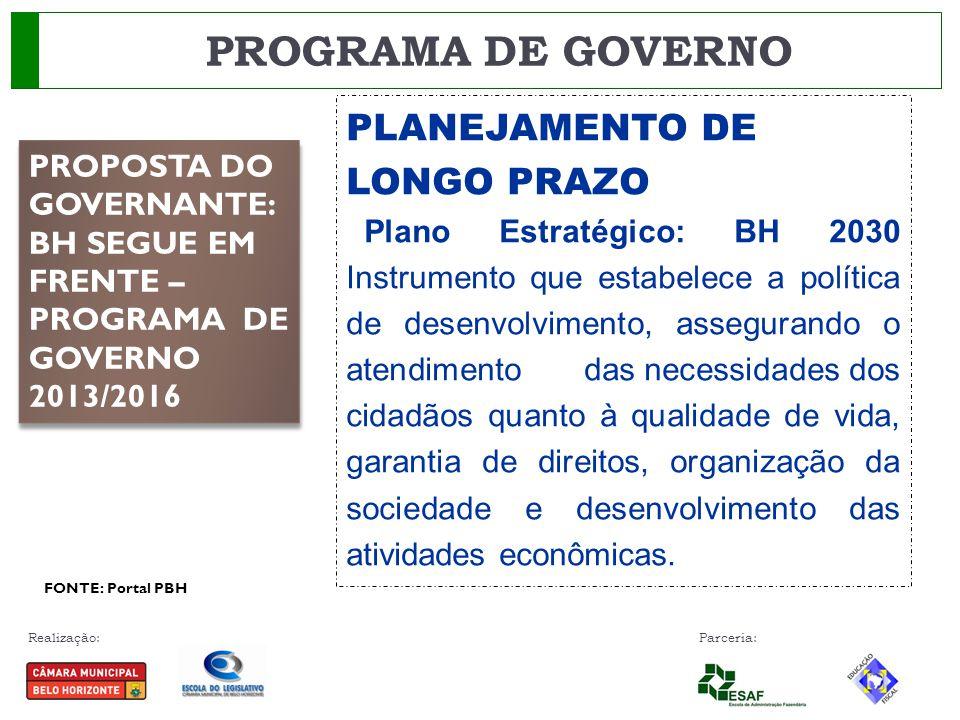 Realização: Parceria: PROGRAMA DE GOVERNO PLANEJAMENTO DE LONGO PRAZO Plano Estratégico: BH 2030 Instrumento que estabelece a política de desenvolvime