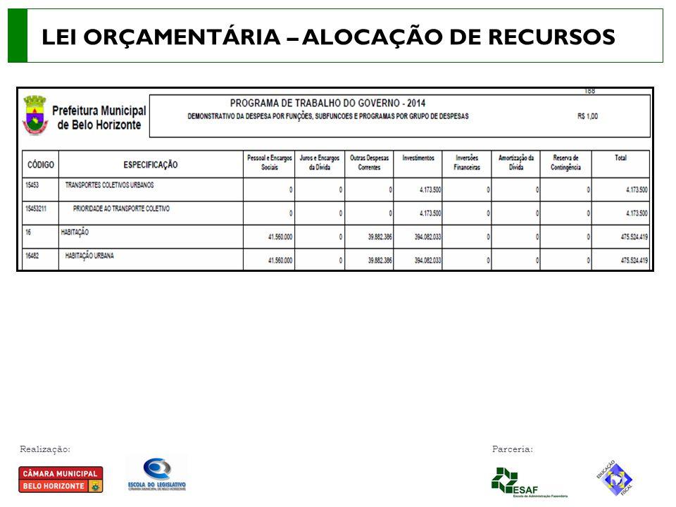 Realização: Parceria: LEI ORÇAMENTÁRIA – ALOCAÇÃO DE RECURSOS