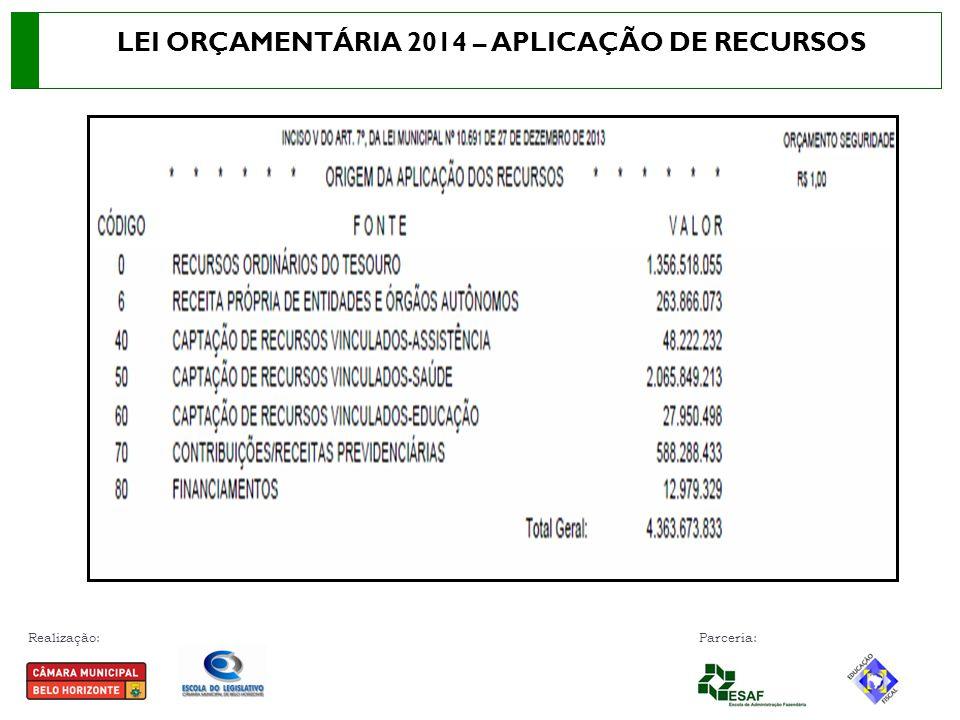 Realização: Parceria: LEI ORÇAMENTÁRIA 2014 – APLICAÇÃO DE RECURSOS