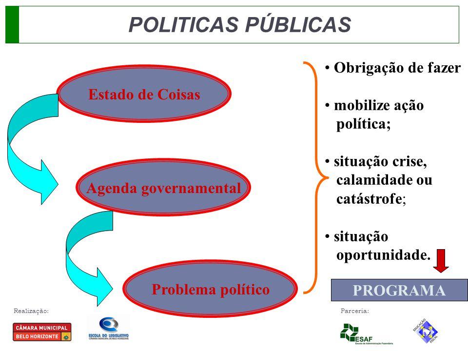 POLITICAS PÚBLICAS Agenda governamental Problema político Estado de Coisas Obrigação de fazer mobilize ação política; situação crise, calamidade ou catástrofe; situação oportunidade.