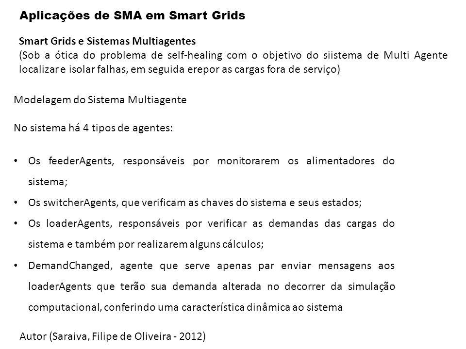 Aplicações de SMA em Smart Grids Smart Grids e Sistemas Multiagentes (Sob a ótica do problema de self-healing com o objetivo do siistema de Multi Agen