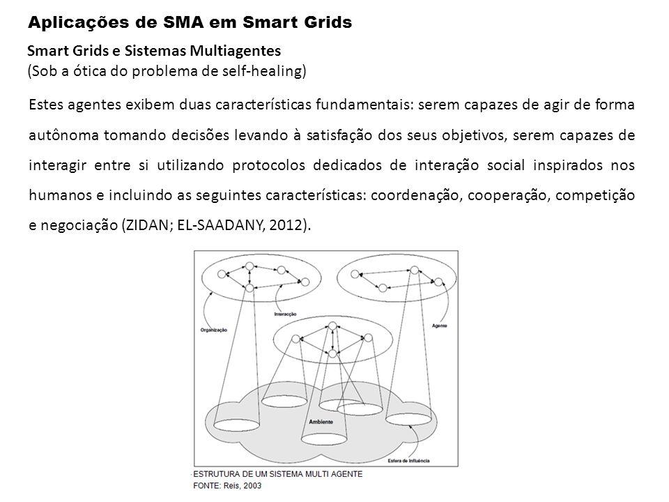 Aplicações de SMA em Smart Grids Smart Grids e Sistemas Multiagentes (Sob a ótica do problema de self-healing) Estes agentes exibem duas característic