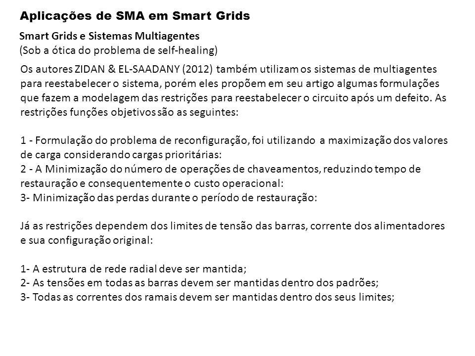 Aplicações de SMA em Smart Grids Smart Grids e Sistemas Multiagentes (Sob a ótica do problema de self-healing) Os autores ZIDAN & EL-SAADANY (2012) ta
